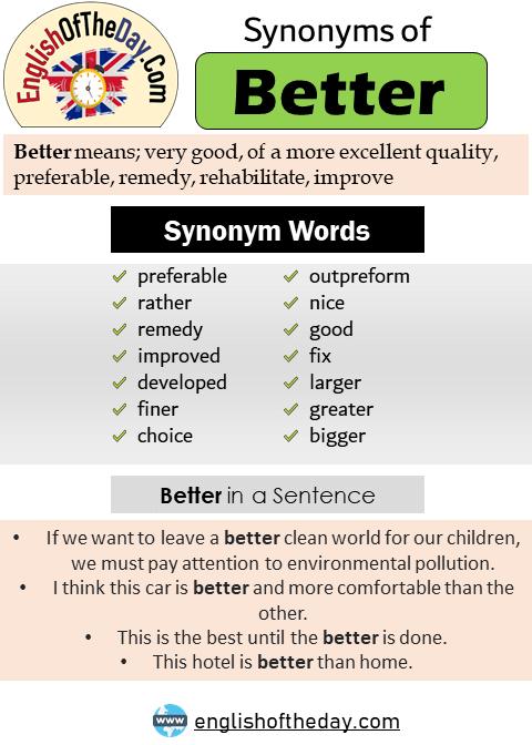 Rather Synonym